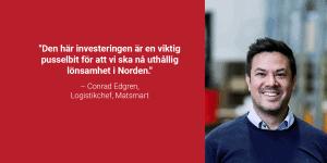 Conrad Edgren - Matsmart